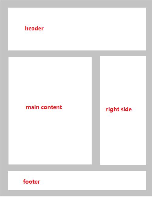 HTML5 CSS3 整体布局