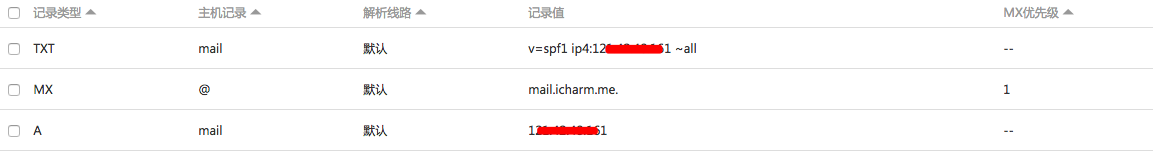 centos6.5搭建postfix邮件服务器小白攻略